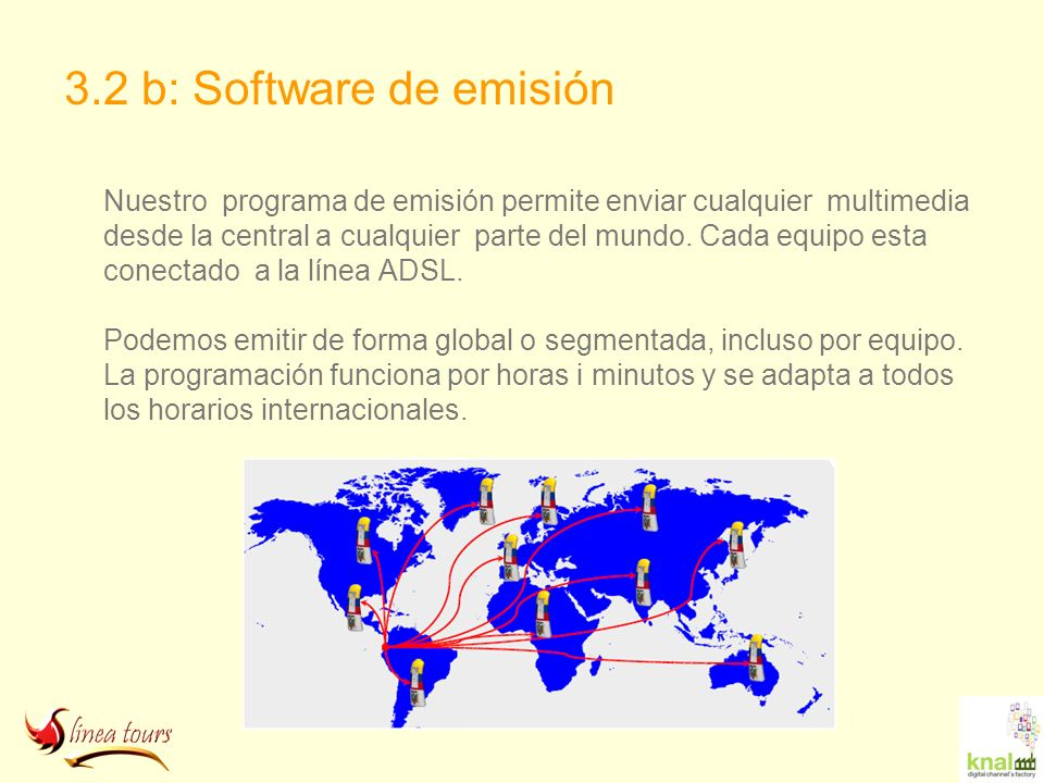 3.2 b: Software de emisión