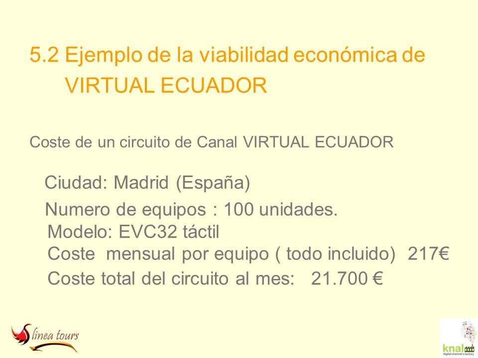 5.2 Ejemplo de la viabilidad económica de VIRTUAL ECUADOR