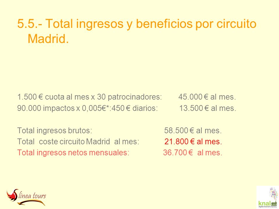 5.5.- Total ingresos y beneficios por circuito Madrid.