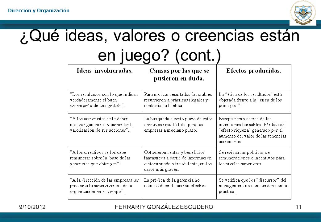¿Qué ideas, valores o creencias están en juego (cont.)