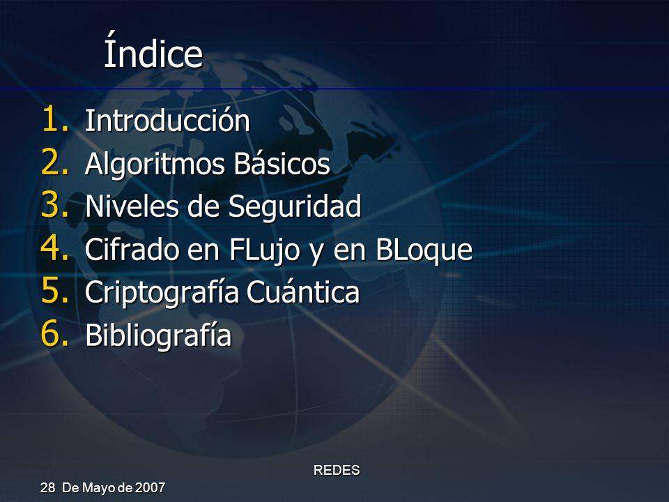 Índice Introducción Algoritmos Básicos Niveles de Seguridad