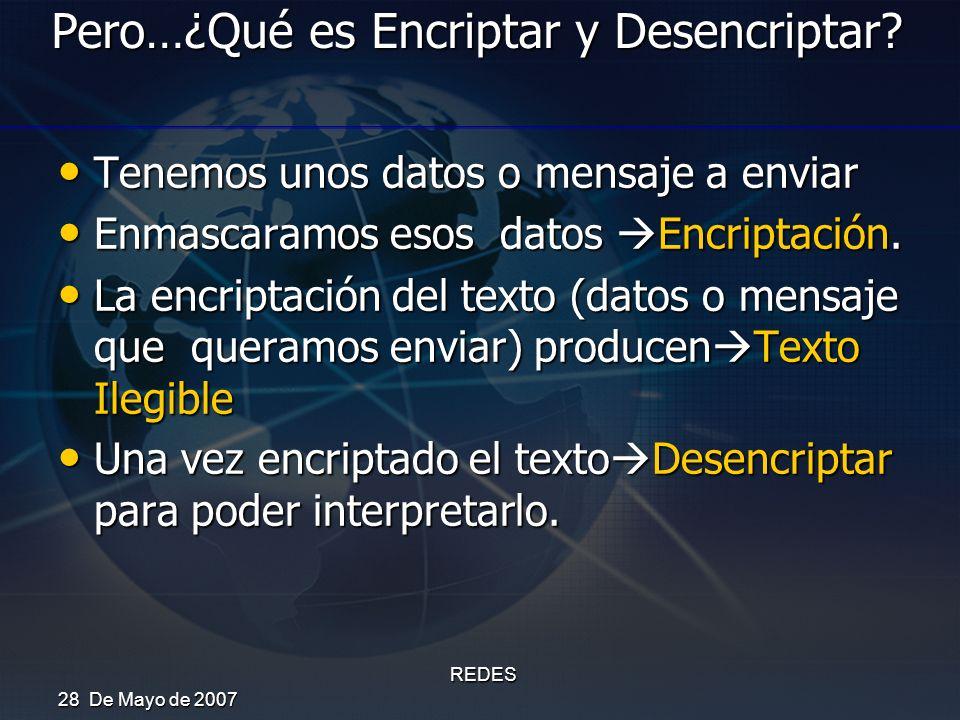 Pero…¿Qué es Encriptar y Desencriptar