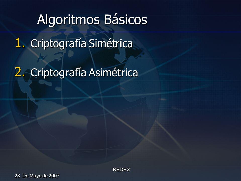 Algoritmos Básicos Criptografía Simétrica Criptografía Asimétrica