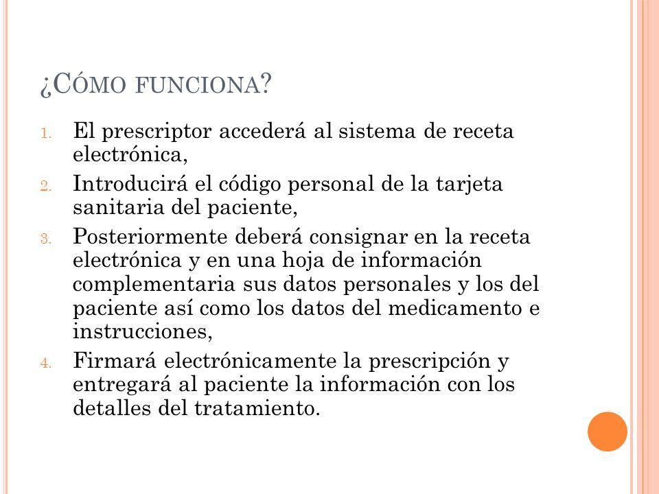 ¿Cómo funciona El prescriptor accederá al sistema de receta electrónica, Introducirá el código personal de la tarjeta sanitaria del paciente,