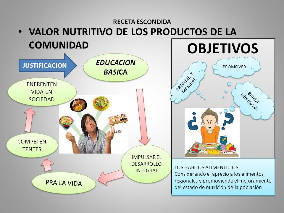 OBJETIVOS VALOR NUTRITIVO DE LOS PRODUCTOS DE LA COMUNIDAD