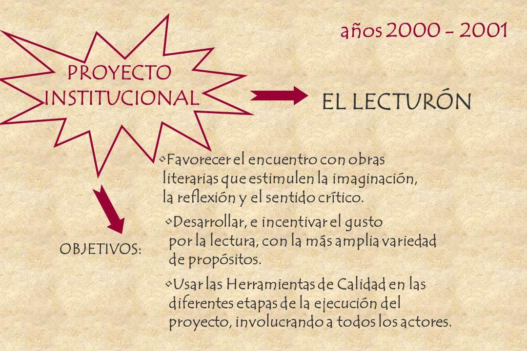 EL LECTURÓN años 2000 - 2001 PROYECTO INSTITUCIONAL