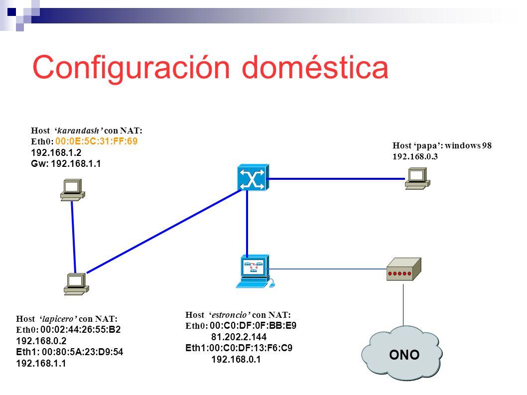 Configuración doméstica