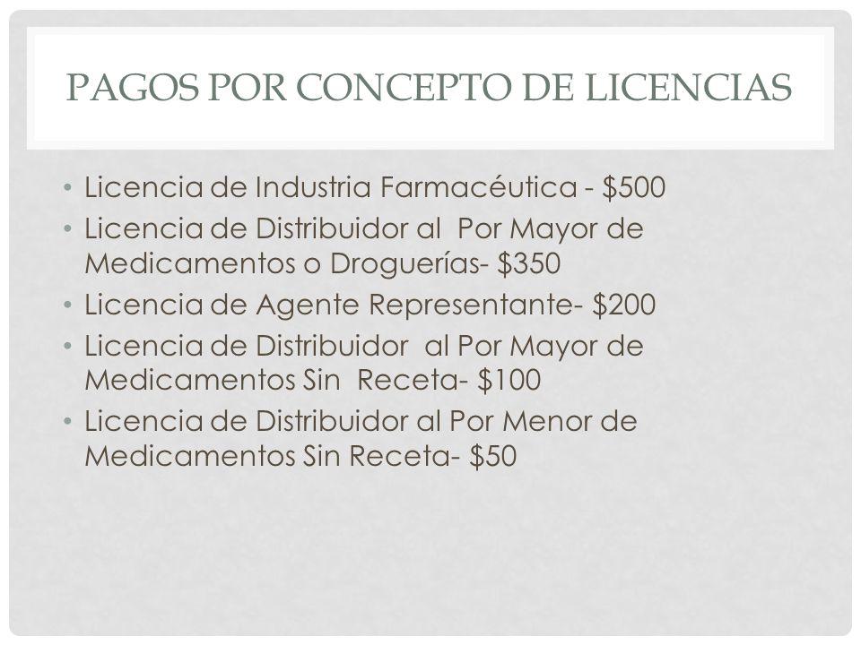 Pagos por concepto de licencias