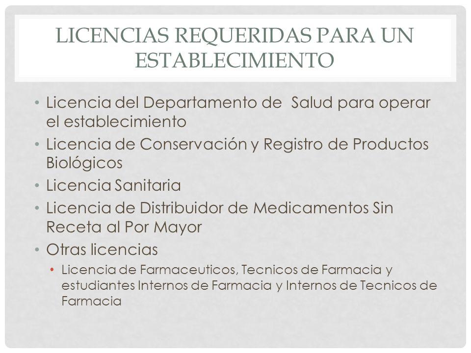 Licencias requeridas para un establecimiento