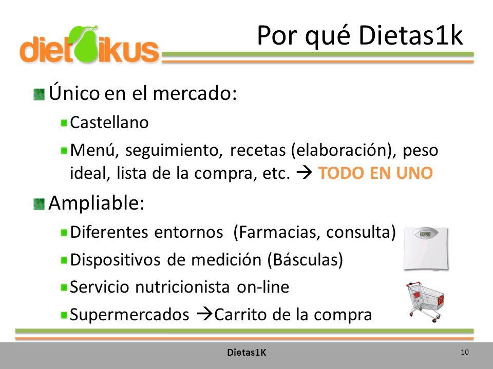 Por qué Dietas1k Único en el mercado: Ampliable: Castellano