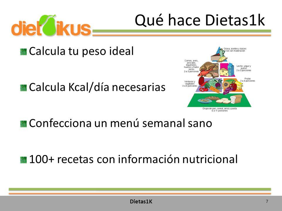Qué hace Dietas1k Calcula tu peso ideal Calcula Kcal/día necesarias