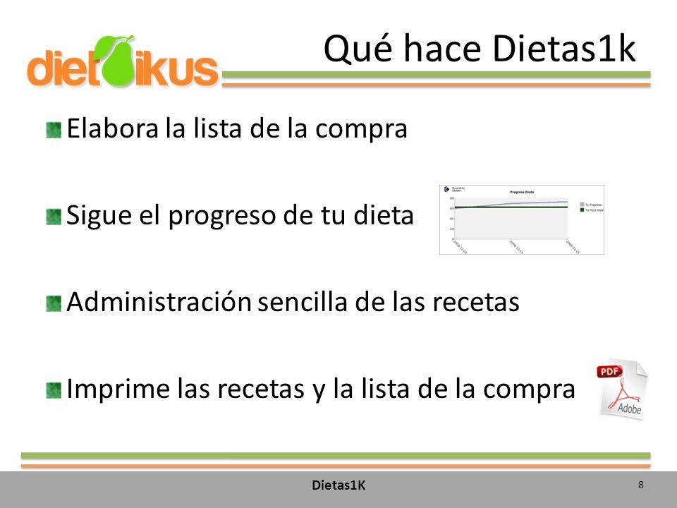 Qué hace Dietas1k Elabora la lista de la compra