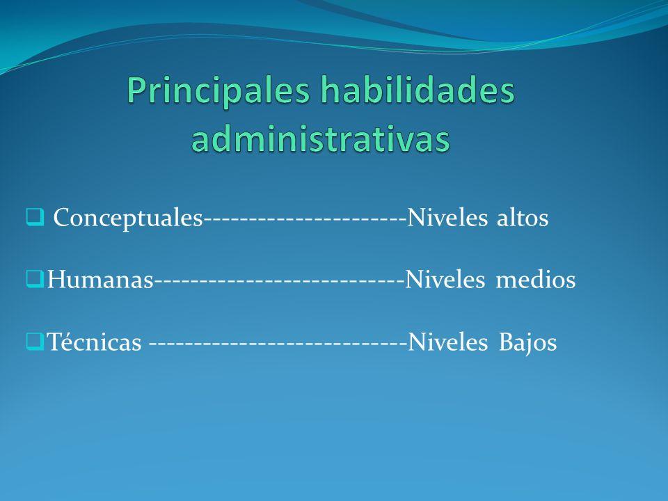 Principales habilidades administrativas