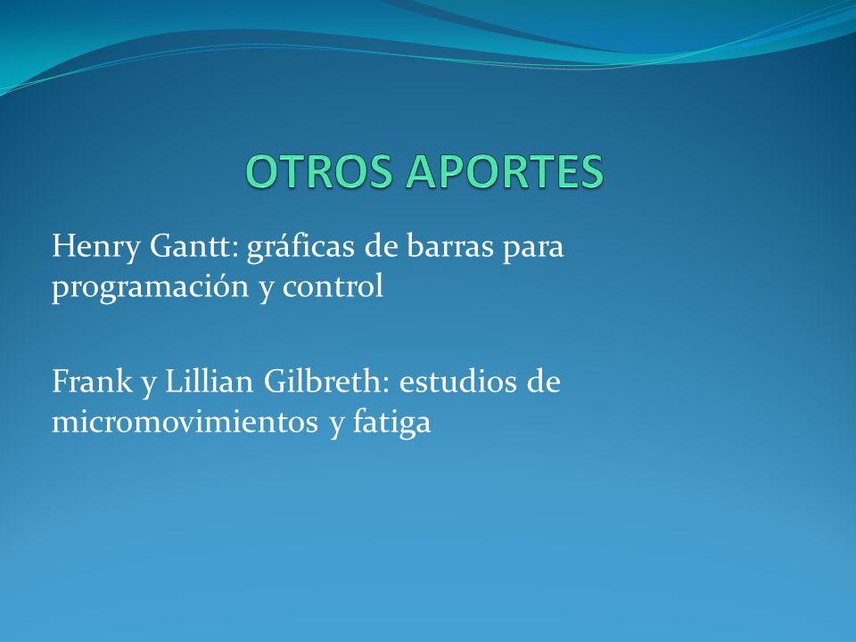 OTROS APORTES Henry Gantt: gráficas de barras para programación y control.