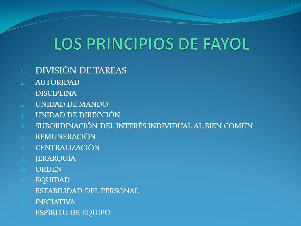 LOS PRINCIPIOS DE FAYOL