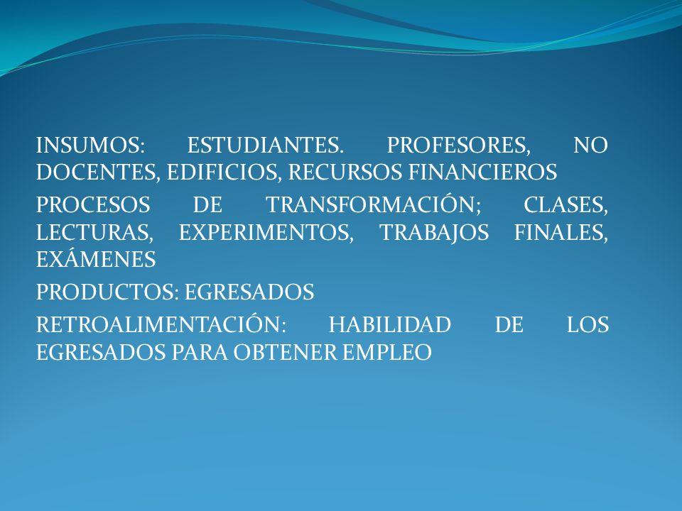 INSUMOS: ESTUDIANTES. PROFESORES, NO DOCENTES, EDIFICIOS, RECURSOS FINANCIEROS