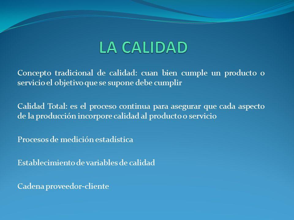 LA CALIDAD Concepto tradicional de calidad: cuan bien cumple un producto o servicio el objetivo que se supone debe cumplir.