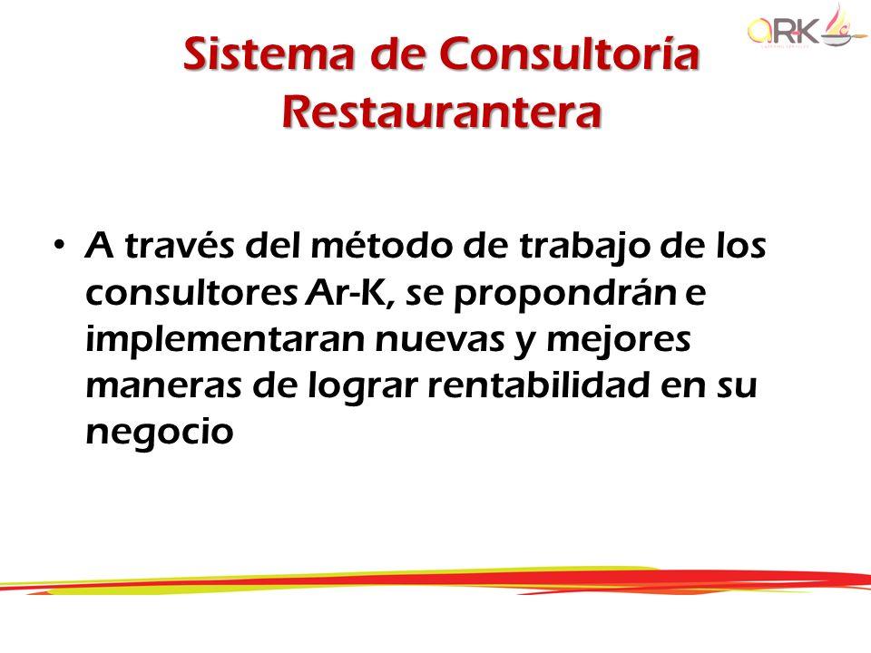 Sistema de Consultoría Restaurantera
