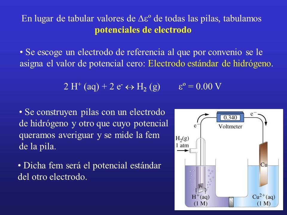 En lugar de tabular valores de Deº de todas las pilas, tabulamos potenciales de electrodo