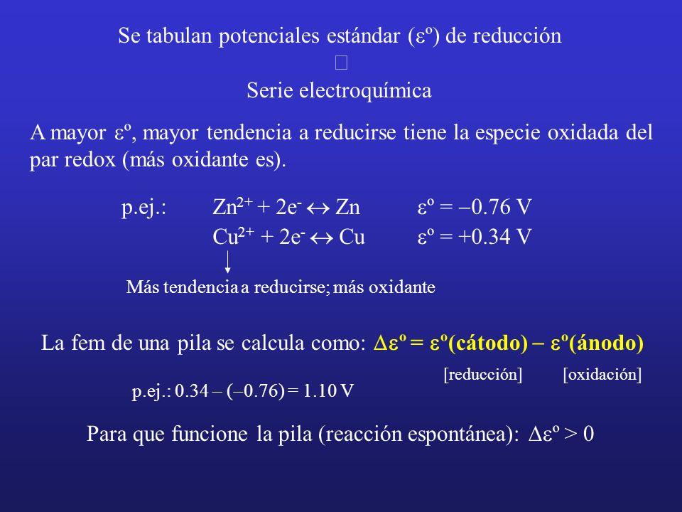 Se tabulan potenciales estándar (eº) de reducción