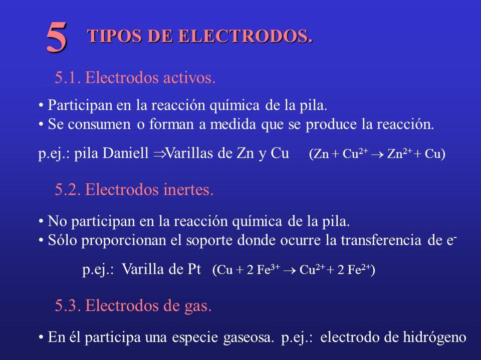 5 TIPOS DE ELECTRODOS. 5.1. Electrodos activos.