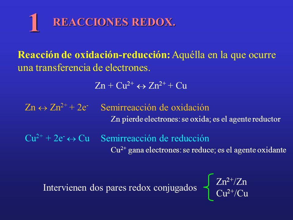1 REACCIONES REDOX. Reacción de oxidación-reducción: Aquélla en la que ocurre una transferencia de electrones.