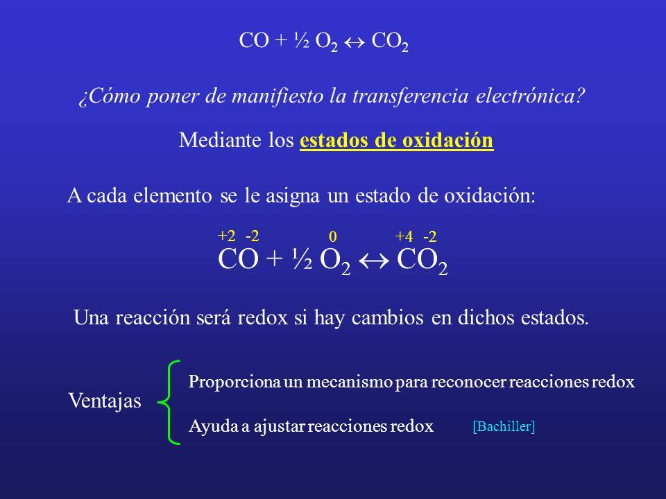 CO + ½ O2 « CO2 ¿Cómo poner de manifiesto la transferencia electrónica Mediante los estados de oxidación.