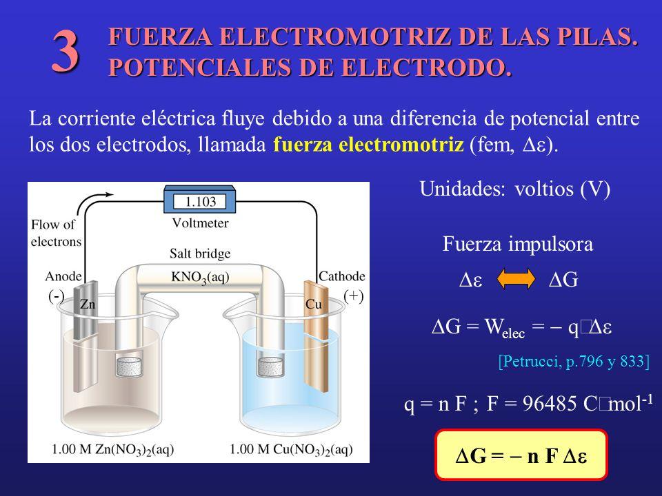 3 FUERZA ELECTROMOTRIZ DE LAS PILAS. POTENCIALES DE ELECTRODO.