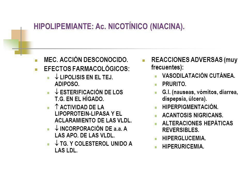 HIPOLIPEMIANTE: Ac. NICOTÍNICO (NIACINA).