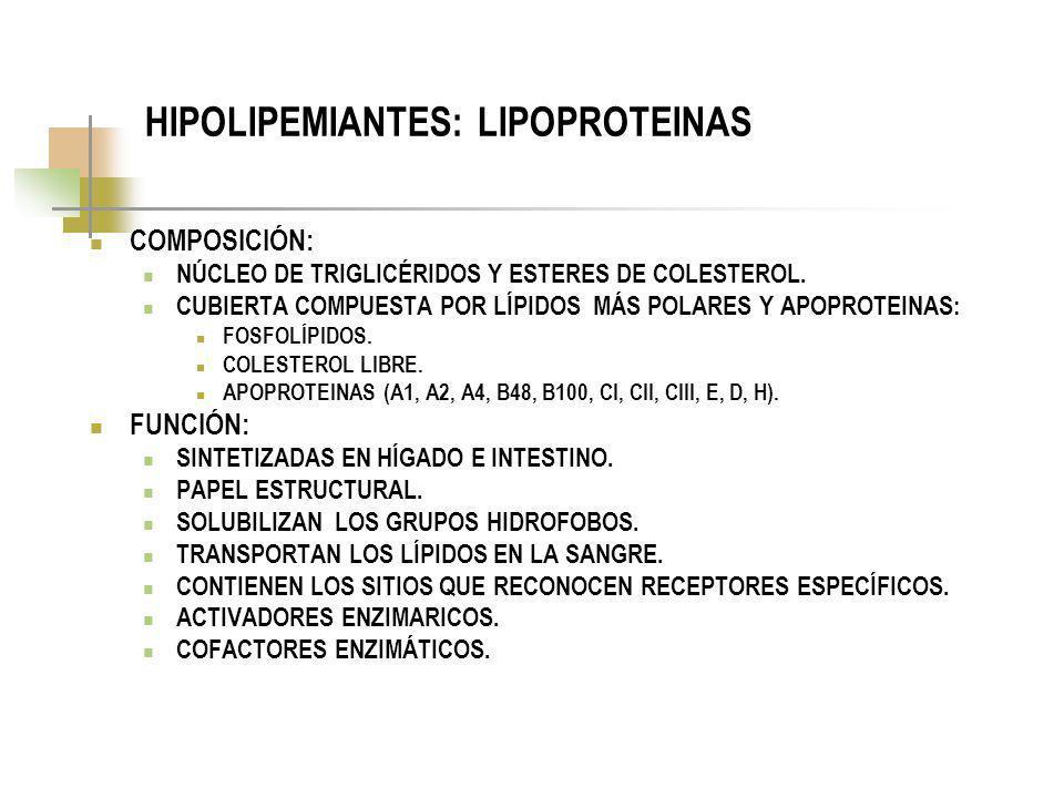 HIPOLIPEMIANTES: LIPOPROTEINAS