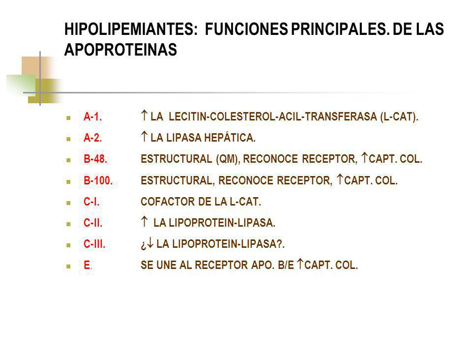 HIPOLIPEMIANTES: FUNCIONES PRINCIPALES. DE LAS APOPROTEINAS