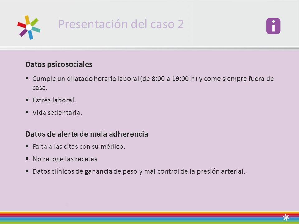 Presentación del caso 2 Datos psicosociales
