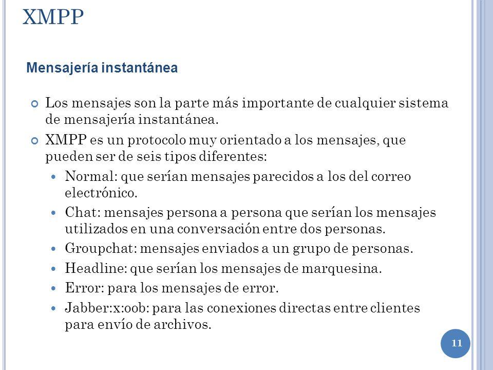 XMPP Mensajería instantánea