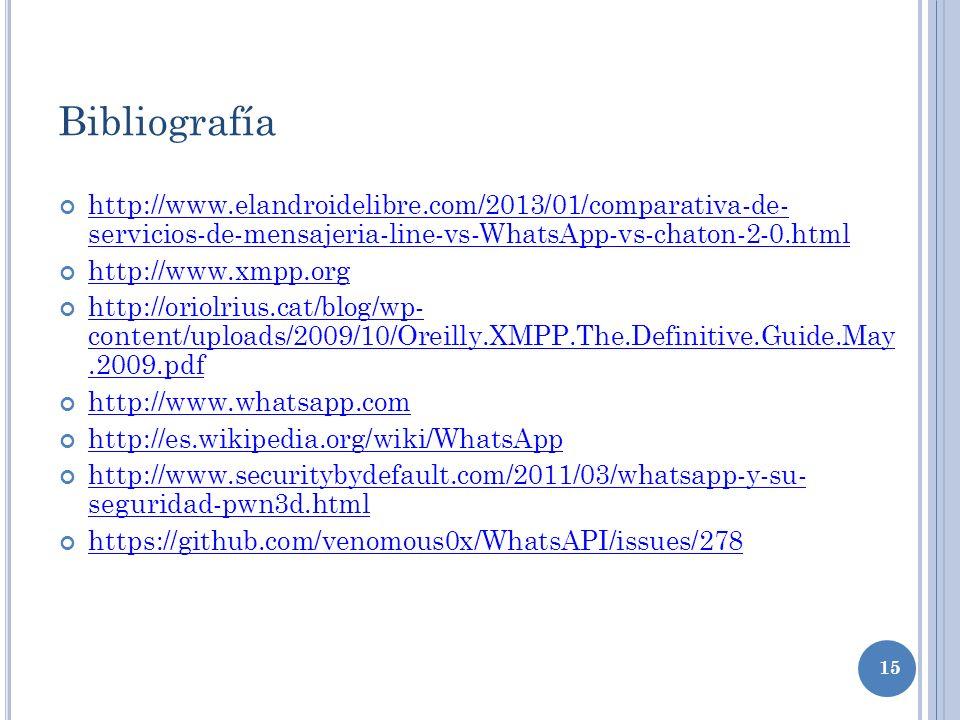 Bibliografía http://www.elandroidelibre.com/2013/01/comparativa-de- servicios-de-mensajeria-line-vs-WhatsApp-vs-chaton-2-0.html.