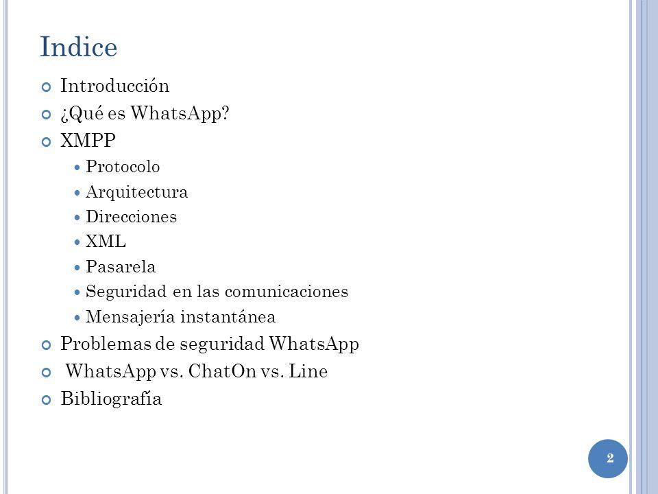 Indice Introducción ¿Qué es WhatsApp XMPP