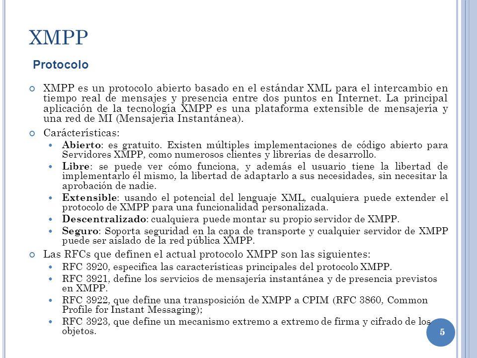XMPP Protocolo.