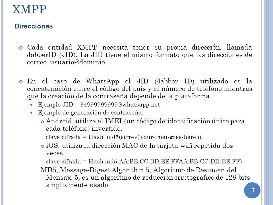 XMPP Direcciones.