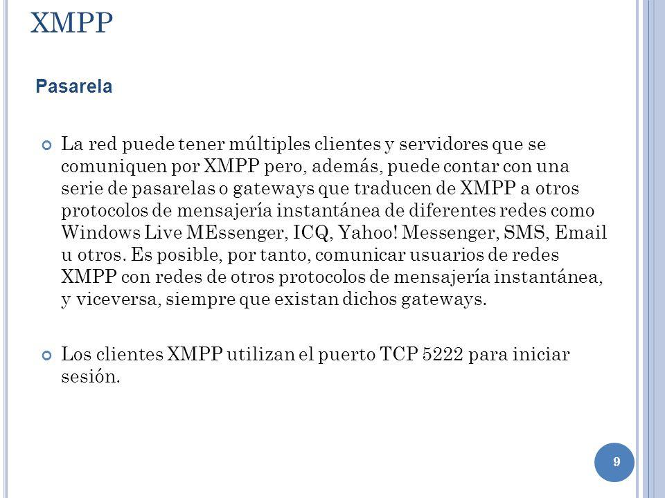 XMPP Pasarela.