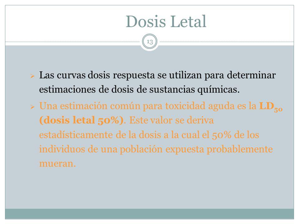 Dosis Letal Las curvas dosis respuesta se utilizan para determinar estimaciones de dosis de sustancias químicas.