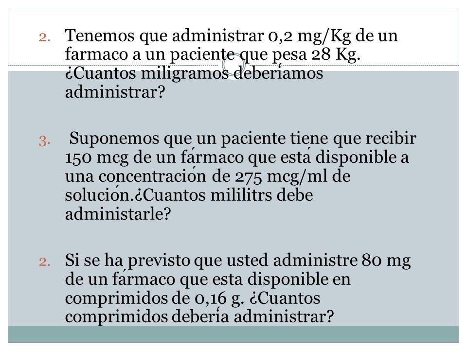 Tenemos que administrar 0,2 mg/Kg de un farmaco a un paciente que pesa 28 Kg. ¿Cuantos miligramos deberíamos administrar