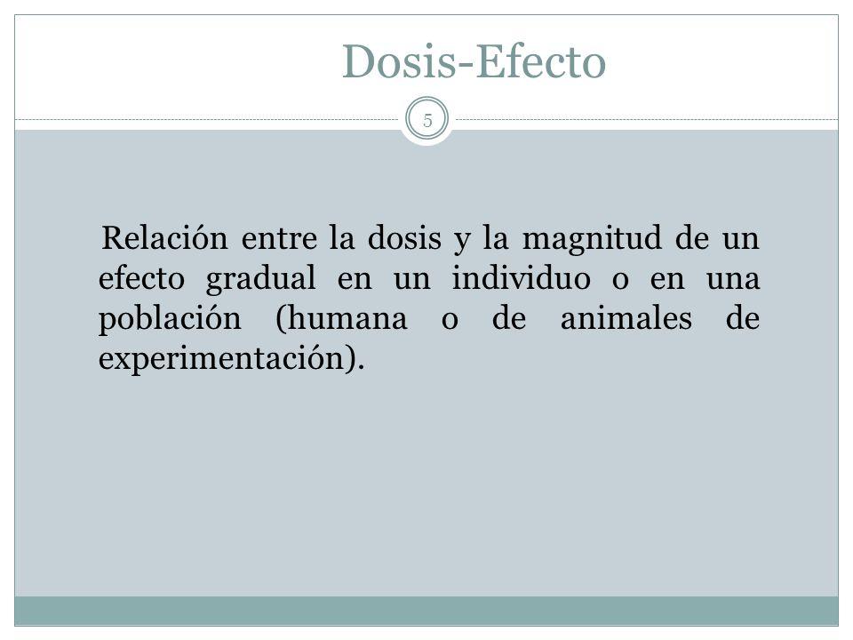 Dosis-Efecto