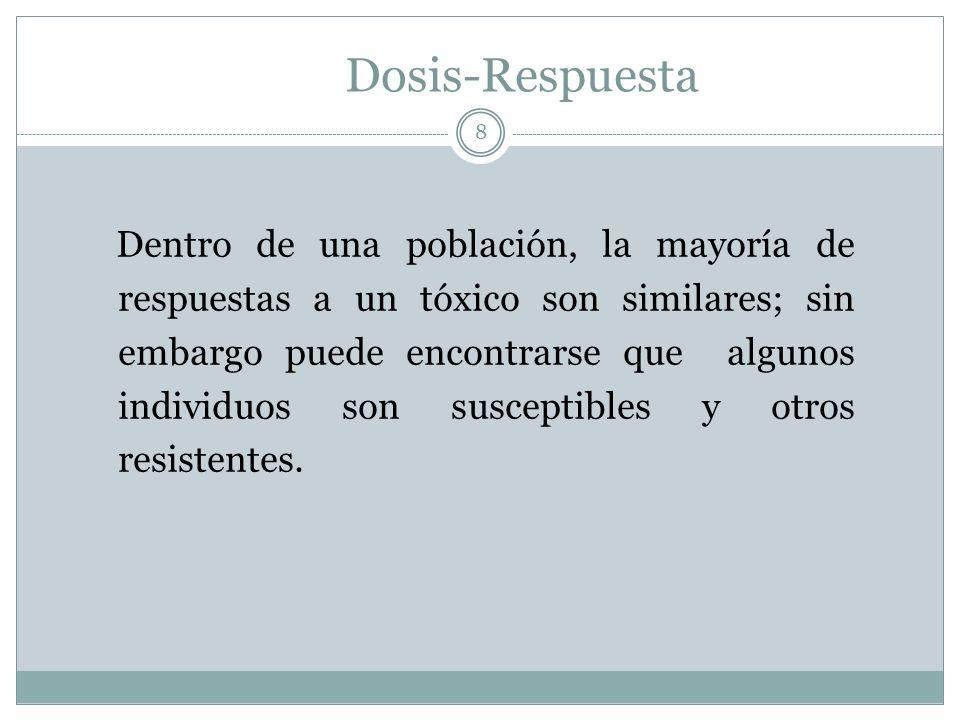 Dosis-Respuesta