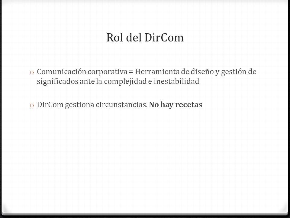Rol del DirCom Comunicación corporativa = Herramienta de diseño y gestión de significados ante la complejidad e inestabilidad.