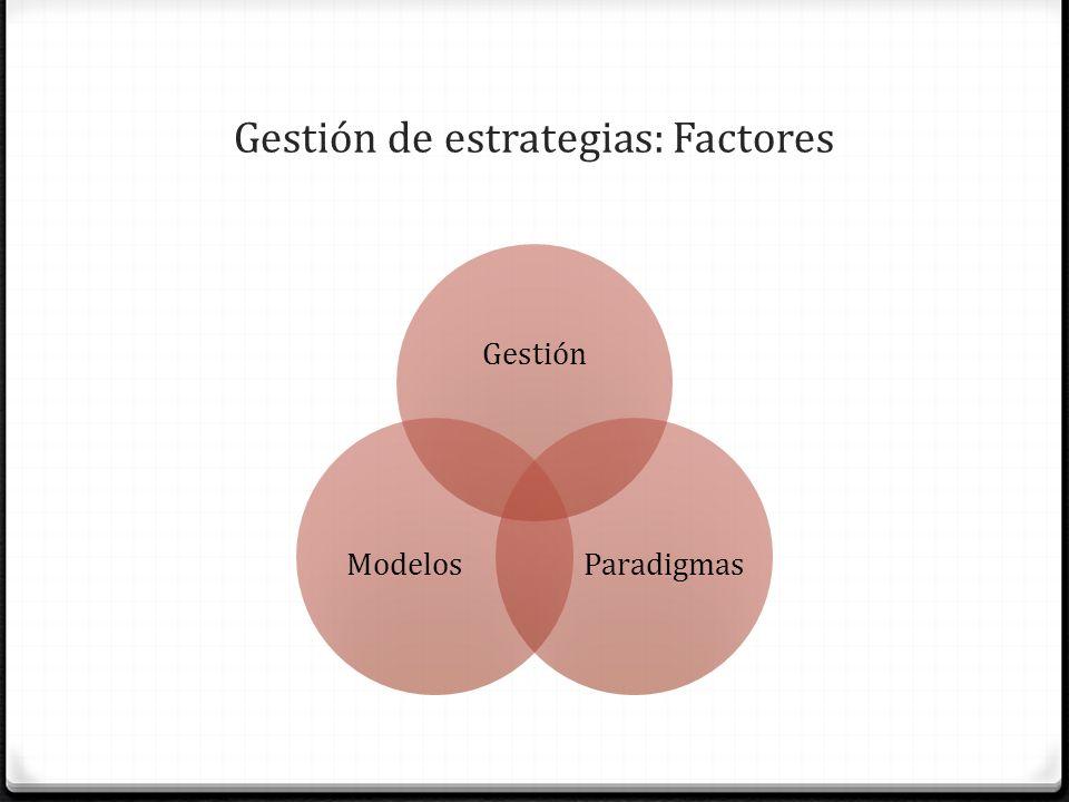 Gestión de estrategias: Factores