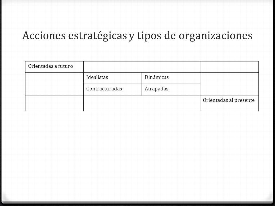 Acciones estratégicas y tipos de organizaciones