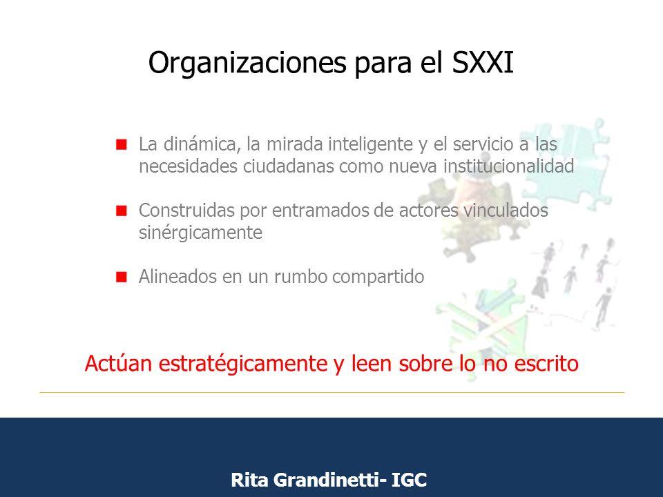 Organizaciones para el SXXI