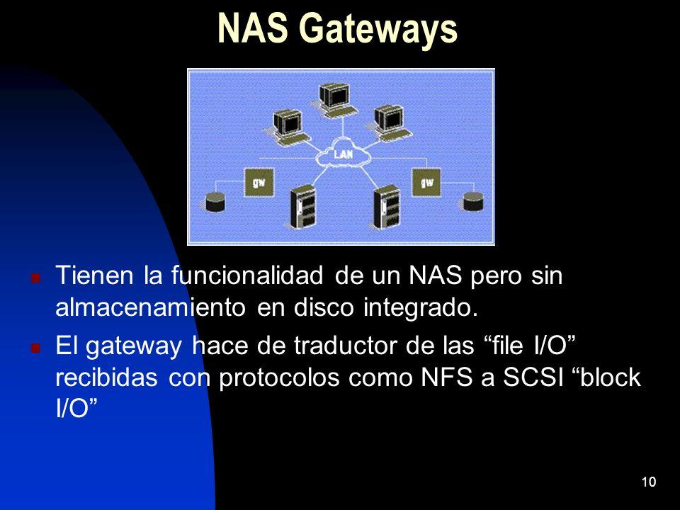 NAS Gateways Tienen la funcionalidad de un NAS pero sin almacenamiento en disco integrado.