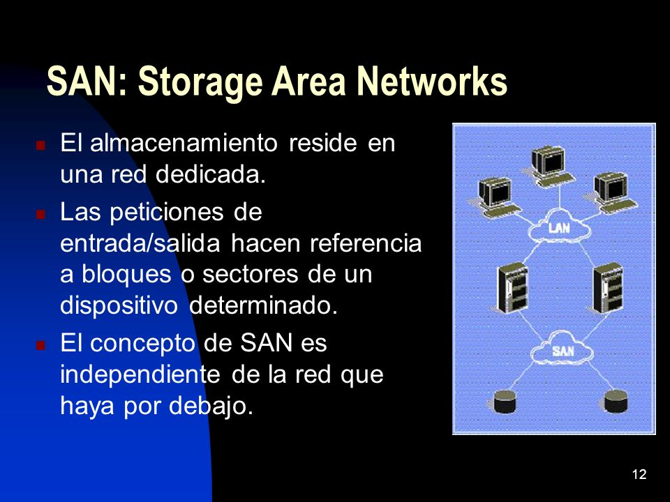 SAN: Storage Area Networks