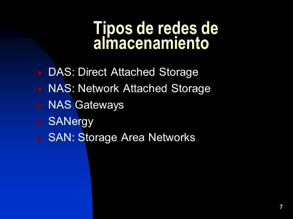Tipos de redes de almacenamiento