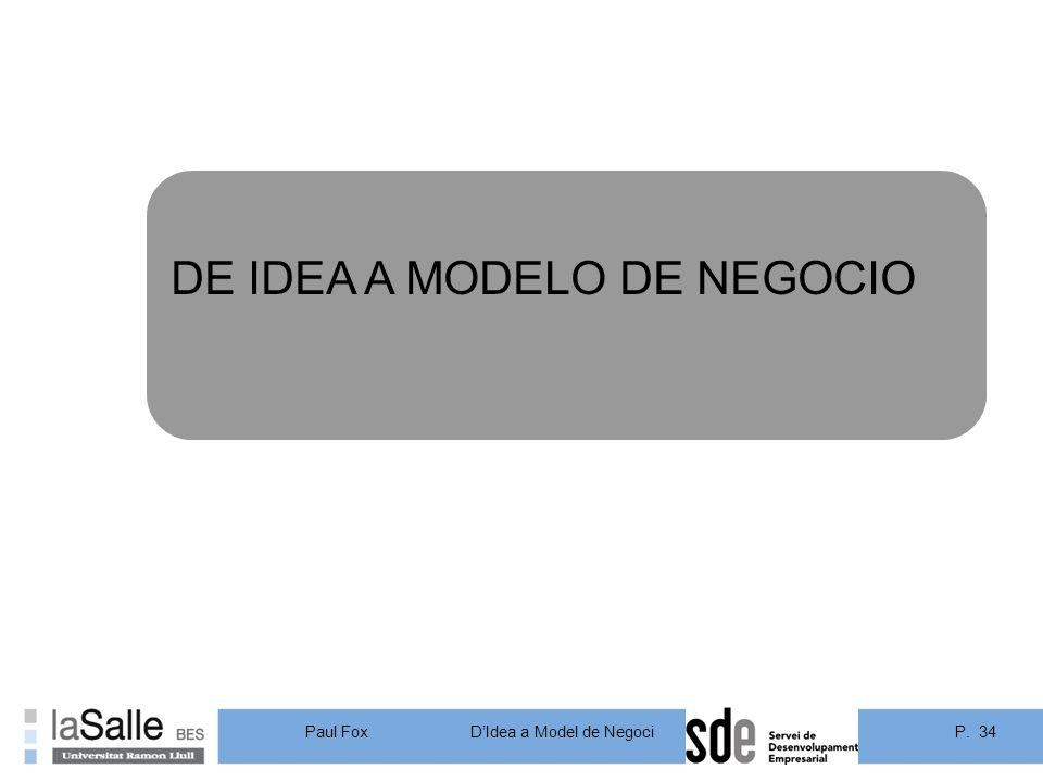 DE IDEA A MODELO DE NEGOCIO